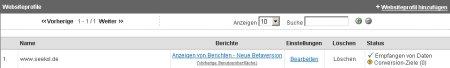 Google Analytics Auswahl ob Alte Version oder Neue Version