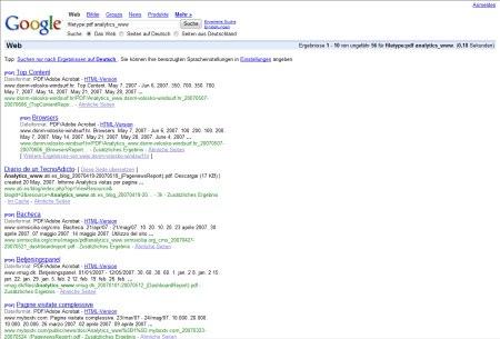 Suchergebnisse mit Exports von Reports aus Google Analytics