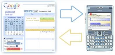 Google Calendar Synchronization fürs Mobiltelefon
