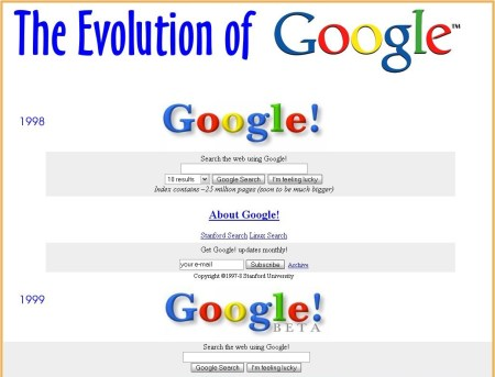 Google Evolution - Die Evolution von Google
