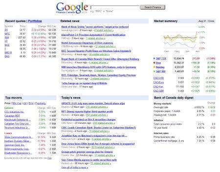 Google Finance Canada