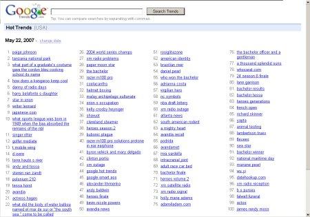 Google Trends - Google Hot Trends Abfrage zum 22. Mai