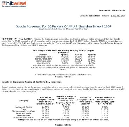Hitwise Studie Suchmaschinen April 2007
