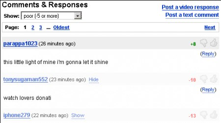 YouTube Kommentar Bewertungsfunktion im DiGG Style